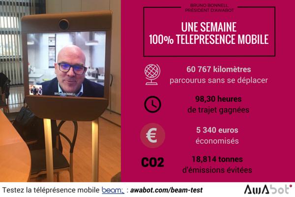 Temps, argent, CO2 : bilan d'1 semaine 100% téléprésence mobile avec Bruno Bonnell