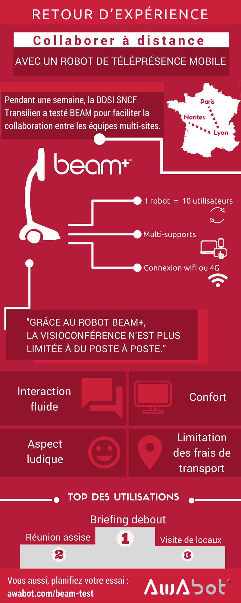 collaboration à distance équipe multi-sites-SNCF